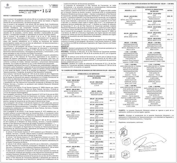 MOPSV Resolucion Ministerial 152