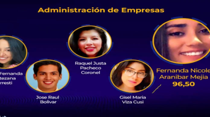 UPB otorgo becas de excelencia a su Cuadro de Honor 2020
