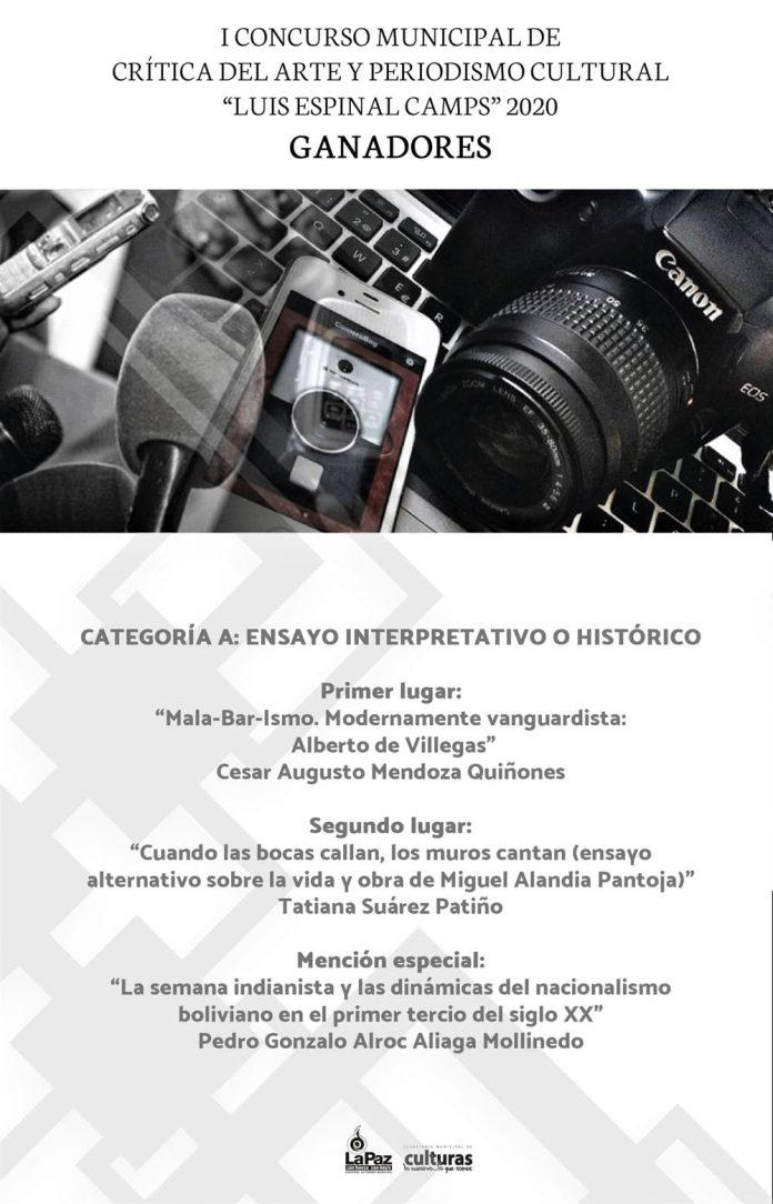 Anuncian a los ganadores del Concurso de Critica y Periodismo Cultural
