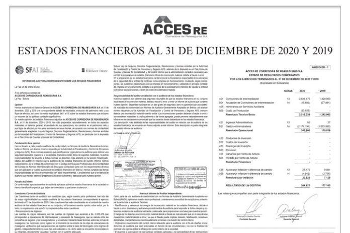 Acces RE Corredora de Reaseguros S.A. - Estados Financieros al 31 de diciembre de 2020 y 2019