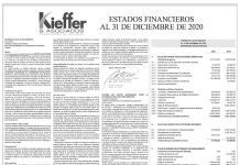 Kieffer & Asociados S.A. - Estados Financieros al 31 de diciembre de 2020