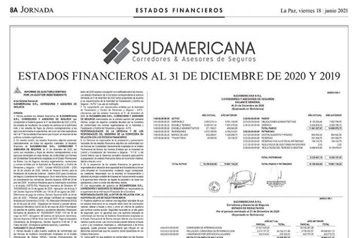 Sudamericana S.R.L. - Estados Financieros al 31 de diciembre de 2020 y 2019